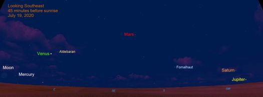 Five visible planets and the Moon: predawn on July 19th