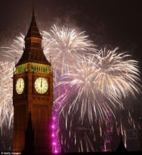Happy 2009 from London.........
