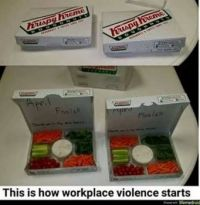 How Workplace violence starts