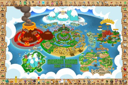 The Mushroom Kingdom