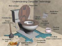 UnderstandingComputerTech