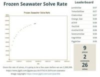 Frozen Seawater Solve Rate