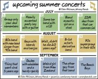 upcoming summer concerts