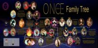 What-OUAT-looks-like-to-people-who-have-never-seen-the-show-once-upon-a-time-35763867-2786-1377