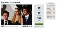 10* London Grammar