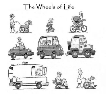 The wheels of Life..