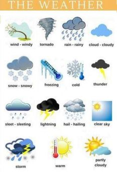 """Themes """"Weather"""""""