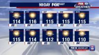 NWS: 2020 breaks record for number of 110-degree days in a year for Phoenix