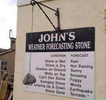 Weather Stone