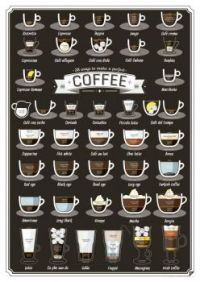 38 ways to make a cup
