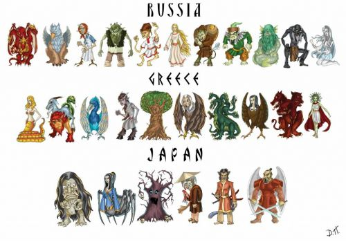 Mythology Around the World