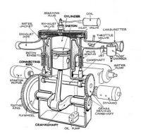 flathead Single-cylinder_T-head_engine_(Autocar_Handbook,_13th_ed,_1935)