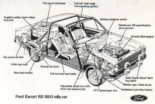 FORD ESCORT RS 1800 RALLY CAR