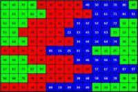 Number 506  tessellation  150