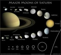 The largest of Saturn's 62 (and counting) moons