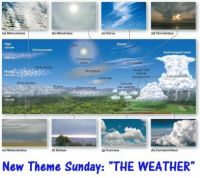 """New Theme Sunday: """"THE WEATHER""""   Enjoy and have a great week ahead."""