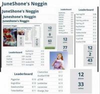 JuneShone's Noggin