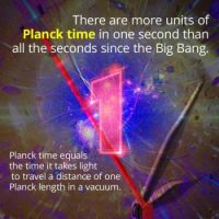 "Planck Time ""explained"""