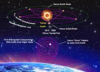 Venus: A sacred space