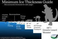 Alaska State Parks ice guide!
