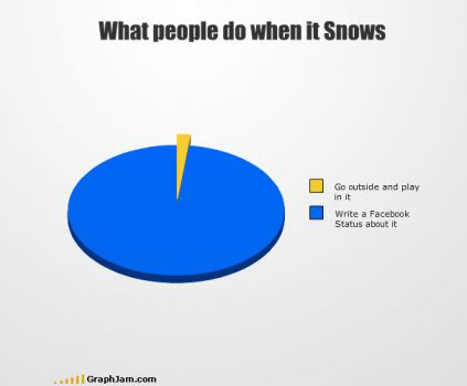 When it snows...