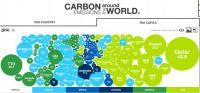 C02 Emissions Per Capita, 2014