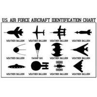 US Air Force aircraft ID chart