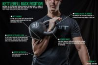 Kettlebell Rack Position Description