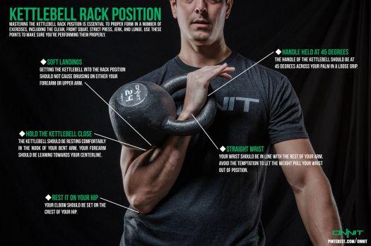 Kettlebell Rack Position Description