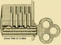 Mortise lock &cylinder invented by Linus Yale Jr. c. 1863.