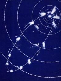 Chart of Halley's Comet