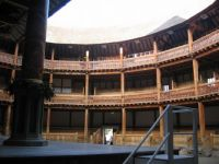 inside the globe theatre London