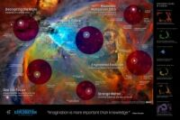 A Multiverse of Exploration: The Future of Science 2021 (iftf.org)