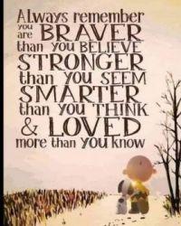 Always Remember!
