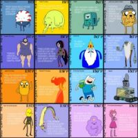 adventure_time_mbti_chart_by_ivan2294-d5kutyk.png