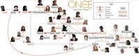 once_upon_a_time_family_tree___season_3_by_cruellasfurcoat-d7sbtsq