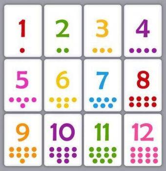 Números 1-10