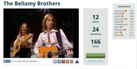 10* The Bellamy Brothers