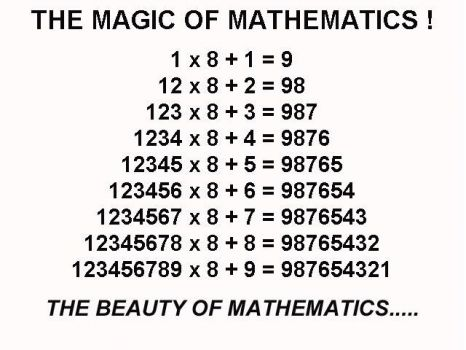 Magic of Math