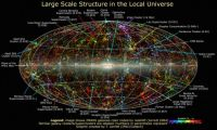 Large Scale Structure of the Local Universe