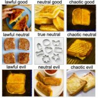 Grilled Cheese Cut Alignment Chart - Where do YOU fall?