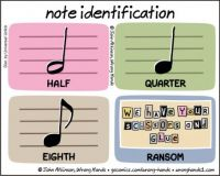 note identification