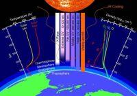 A science lesson (John Emmert/NRL)