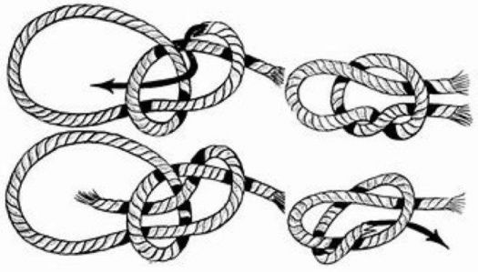 knots  bowline, how to tie  resized