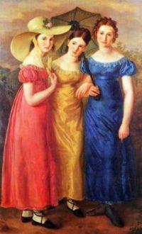 Jane Austen fashion