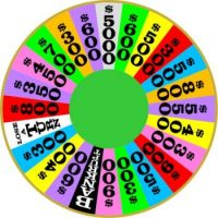 Theme: Round Things - Wheel of Fortune   LOL!