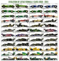 Lotus Racing Cars 1958-2011