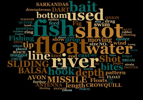Text used in a freshwater fishing book I've written - the most used word being in the largest font