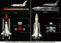 US Space Shuttle and Buran