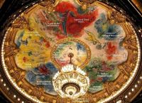 Marc Chagall's Masterwork At The Opera Garnier In Paris